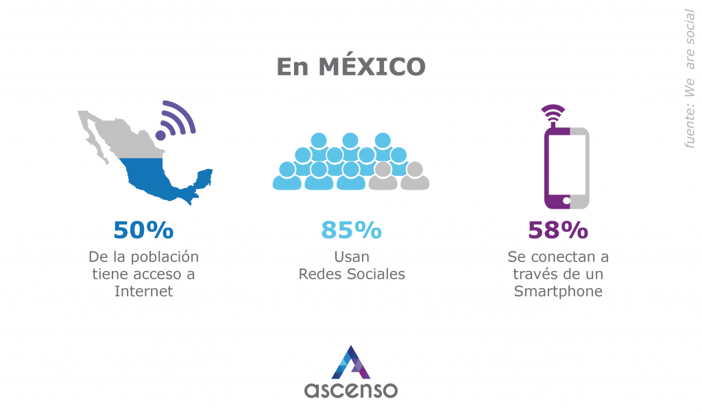 Infografia Datos Internet Mexico 2016